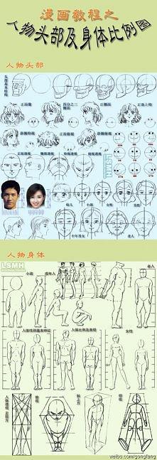 Jak rysować...