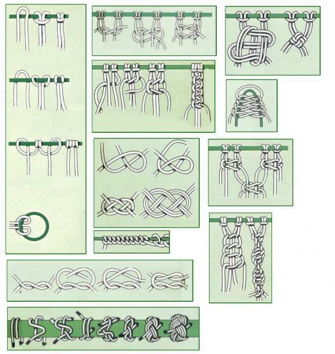 makrama podstawowe węzły