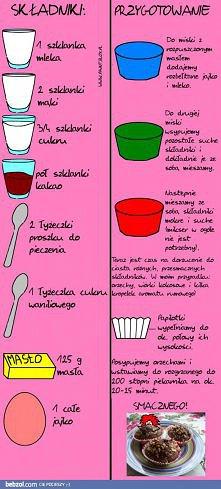 łatwy przepis na Muffinki