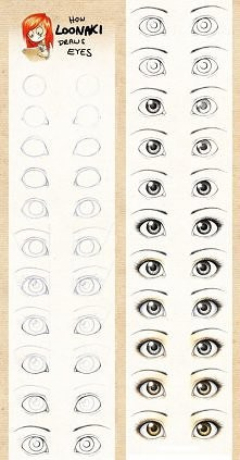 Jak rysować oczy...