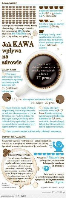 Ciekawostki o kawie :)