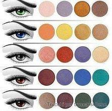 pasujące kolory cieni do oka
