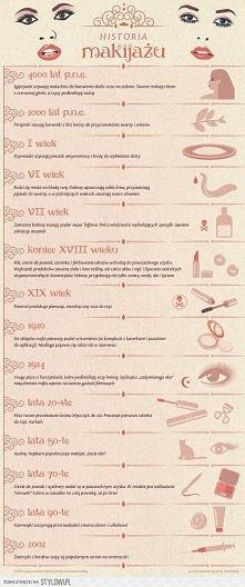 historia makijażu