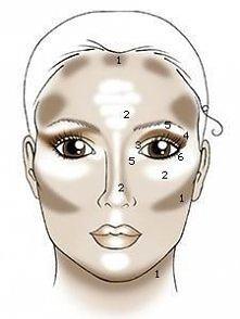 jak konturować twarz:  1 br...