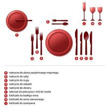Nakrycie stołu na każdą okazję