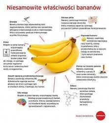 jedzmy banany!xD