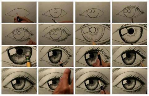 Jak narysować oko .