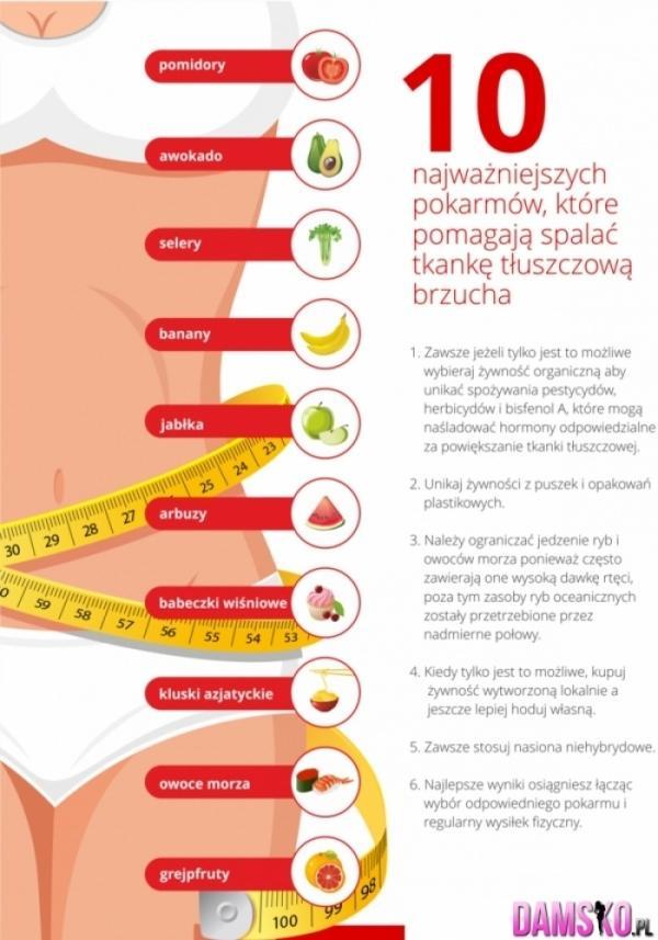 10 Pokarmow Ktore Pomagaja Spalic Tkanke Tluszczowa Brzucha L Na