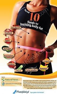 Co jeść, żeby przyspieszyć spalanie tłuszczu z brzucha.