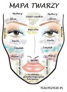 Mapa twarzy  Nasz stan zdrowia jest często wypisany na twarzy. Poniżej tradyc...