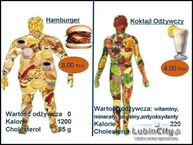 Chcesz schudnąć? Jedz zdrowe tłuszcze! | aneta i jej dieta