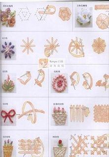 haft wstążkowy