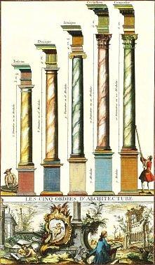 Porządki architektoniczne z moich pięknych kolorowych kart prosto z Włoch ;] ...