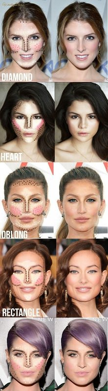 jak nakładać róż, rozświetlacz i bronzer w zależności od kształtu twarzy/