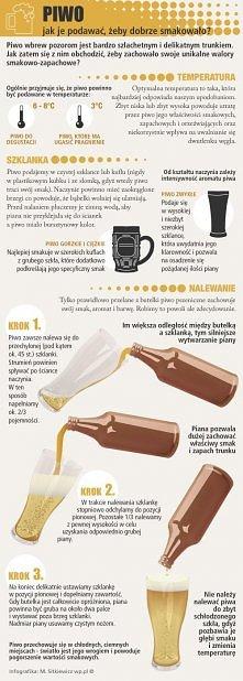 Piwo - jak podawać, by smakowało najlepiej?