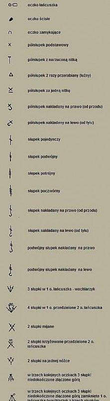Jak czytać wzory szydełkowe #2
