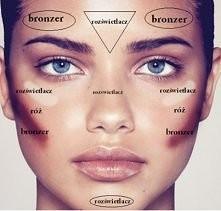 modelowanie twarzy owalnej