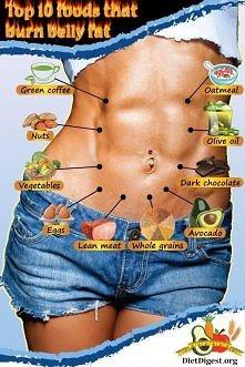 Żywność spalająca tłuszczyk brzucha :)