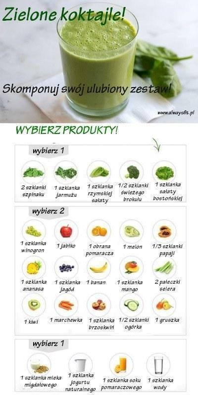 Pomysły na pyszne, zielone koktajle :) np. warzywno-warzywne, warzywno-owocowe (wszystko zależy od tego jakie wybierzesz produkty).  Smacznego! Po treningu daje kopa! :)