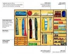 pomoc przy projektowaniu garderoby