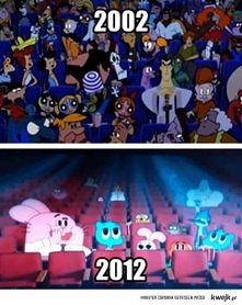 cn po 10 latach