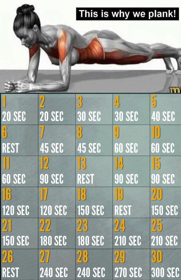 """efekty murowane! Plank- inaczej deska. Wzmacnia mięśnie brzucha ale nie tylko, bo przy tym ćwiczeniu pracują nam prawie wszystkie mięśnie ciała!! Prawidłowa pozycja: - barki znajdują się dokładnie nad łokciami - łokcie stykają się z podłożem pod kątem 90° - ramiona, biodra i pięty tworzą jedną linię - mięśnie brzucha są napięte Jeśli chcecie """"odchudzić"""" waszą talię polecam dodatkowo jeszcze: - Plank side ( deska bokiem ) – ciężar ciała na jednej ręce i jednej nodze - Side plank pulses- w pozycji plank side unosimy boiodra w górę i w dół - Plank Push-ups- z pozycji plank na przedramieniach przechodzimy do pozycji plank na dłoniach ( prostujemy ręce ) - Plank Mountain Climbers- w pozycji plank przyciągamy raz prawą, raz lewą nogę do klatki piersiowej - Plank Mountain Climbers- w pozycji plank przyciągamy raz prawą, raz lewą nogę do klatki piersiowej - Plank z wykorzystaniem piłki- nogi połóż na piłce gimnastycznej i powoli turlaj piłkę pod nogami. Wystarczy 3 razy w tygodniu wykonać plank we wszystkich pozycjach. Na początek spróbuj wykonać plank przez 60 sekund. Jeżeli jest to dla Ciebie za dużo wytrzymaj tyle ile możesz i co tydzień zwiększaj długość o 5-10 sekund. chcecie mieć piękna"""