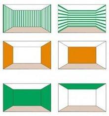Porady jak wymodelować wnętrze; Paski oprócz bardzo oryginalnego i ciekawego wyglądu potrafią optycznie zmieniać proporcje wnętrza. Pionowe pasy wydłużają i podwyższają wnętrza,...