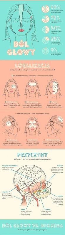 Wszystko o bólu głowy