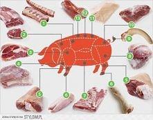 Jak przygotować wieprzowinę...