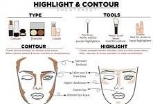 konturowanie i rozświetlenie twarzy