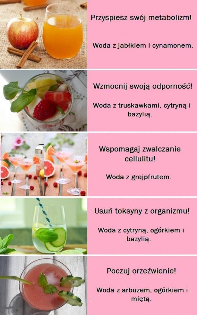 Woda z dodatkami - substytut słodzonych napojów sklepowych.