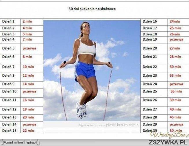 Jak ćwiczyć na skakance żeby schudnąć? - sunela.eu -