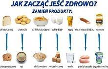 Przykłady zamiany produktów na  zdrowsze :) więcej na facebook/angpior