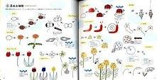 Japońska książka o rysowaniu... łąka