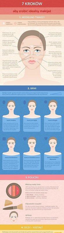 7 kroków aby zrobić idealny...