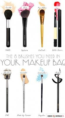 Pomoc w makijażu:)