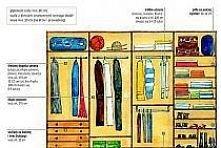 plan szafy