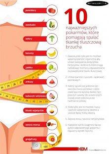 Produkty spalające tłuszcz