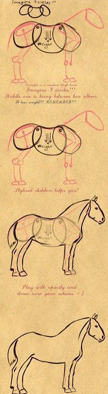 dla uczących się rysować
