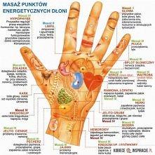 masaż punktowy dłoni