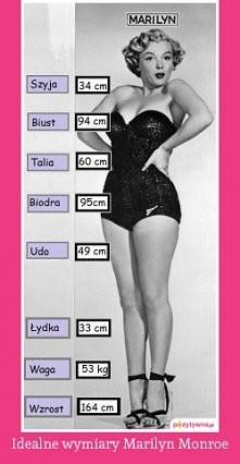 Marilyn Monroe wymiary :D