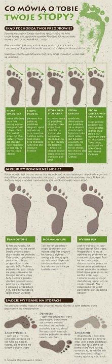 Dawniej mieszkańcy Europy różnili się między sobą nie tylko rysami twarzy czy używanym językiem. Rozróżnić ich można było również patrząc na kształt ich… stóp. Ludzka stopa skła...