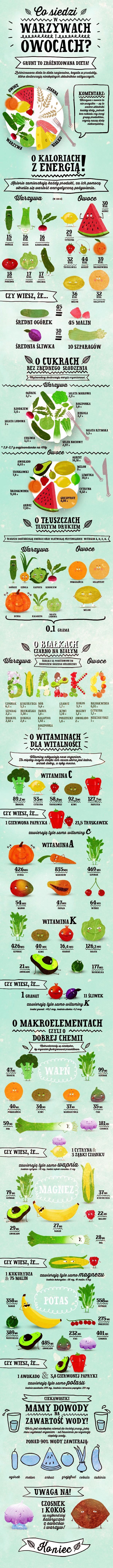 O Owocach I Warzywach Z Kuchni Lidla Na Healthy Food