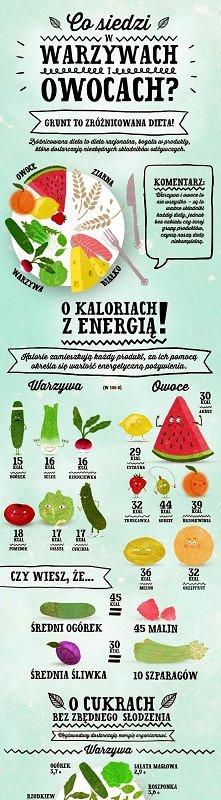 O owocach i warzywach z Kuc...
