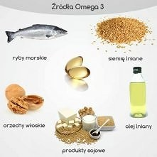 źródło omega 3