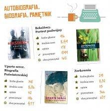 Najlepsze książki 2014 - autobiografia, biografia, pamiętnik
