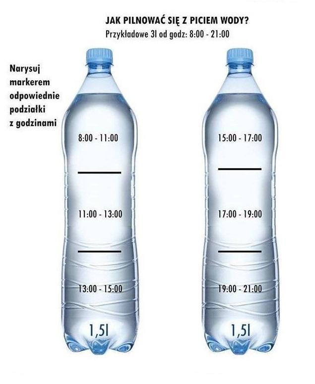 Ile trzeba pić wody dziennie aby schudnąć