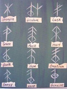 Viking runes symbole