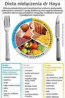Dieta niełączenia dr Haya