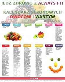 Kalendarz owoców sezonowych